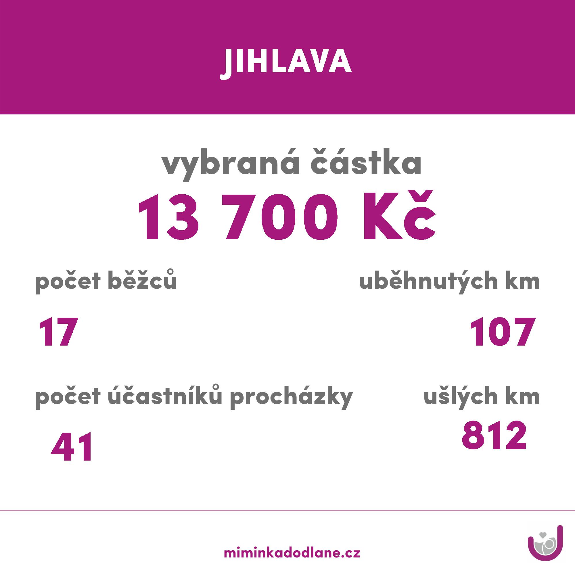 JIHLAVA