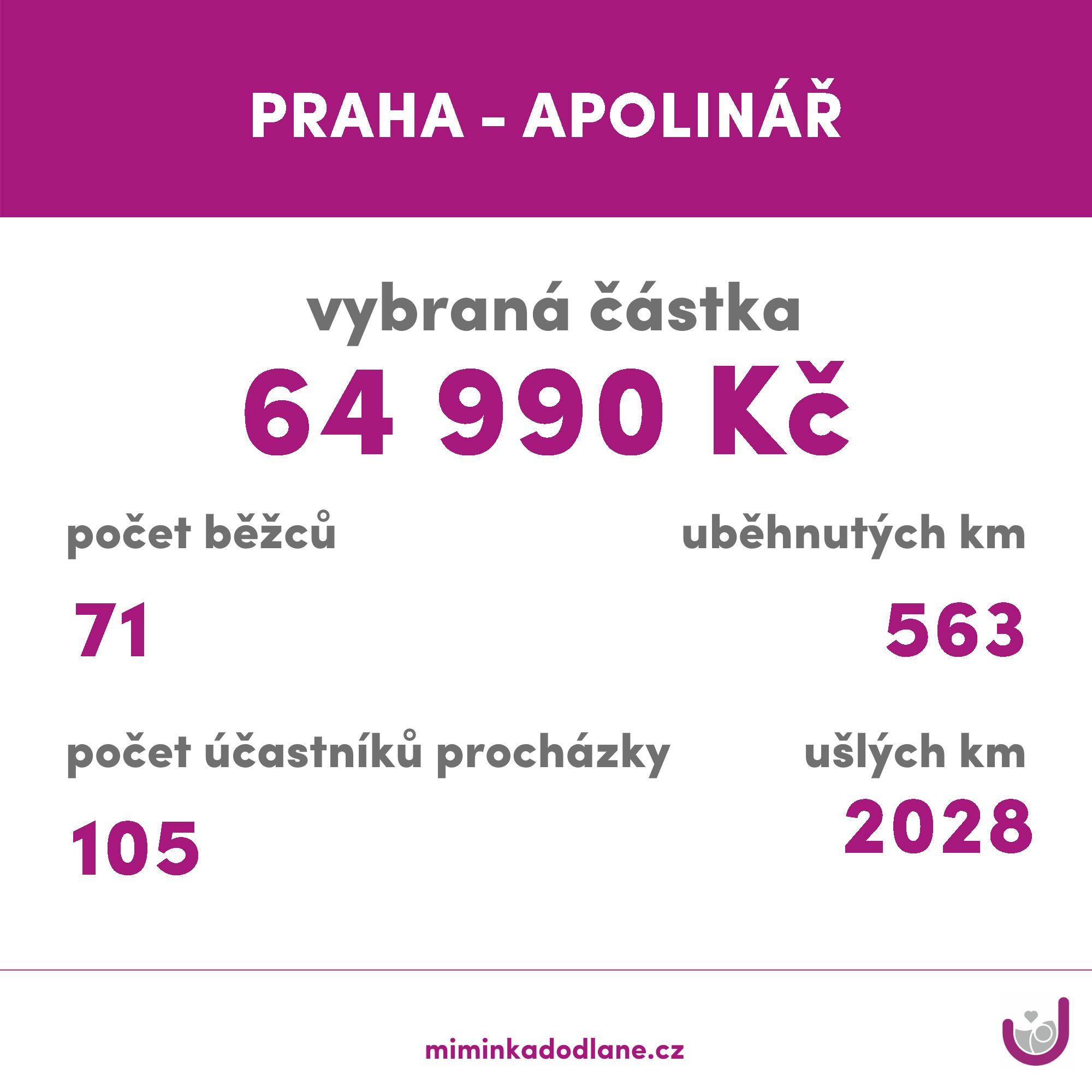 PRAHA - APOLINÁŘ