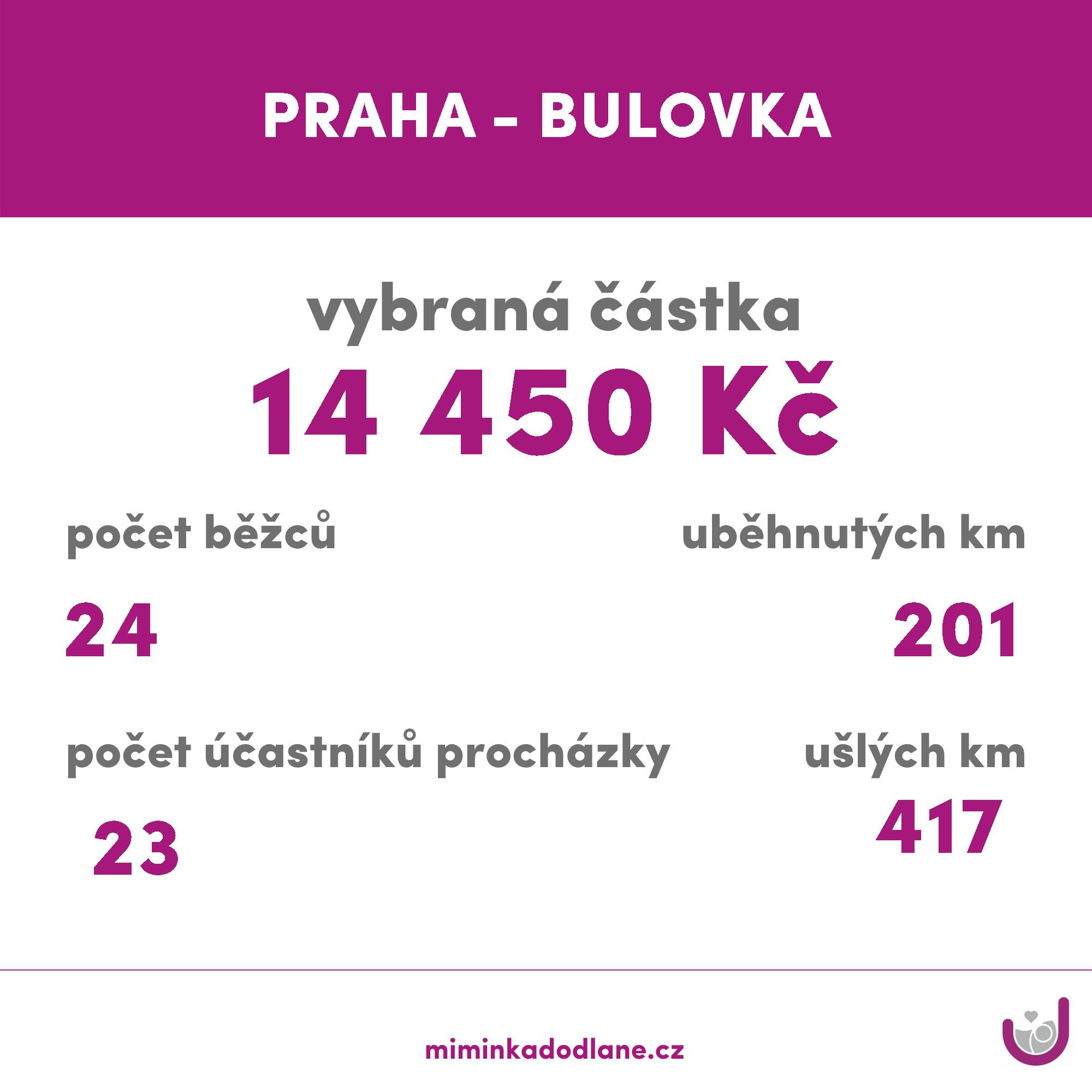 PRAHA - BULOVKA