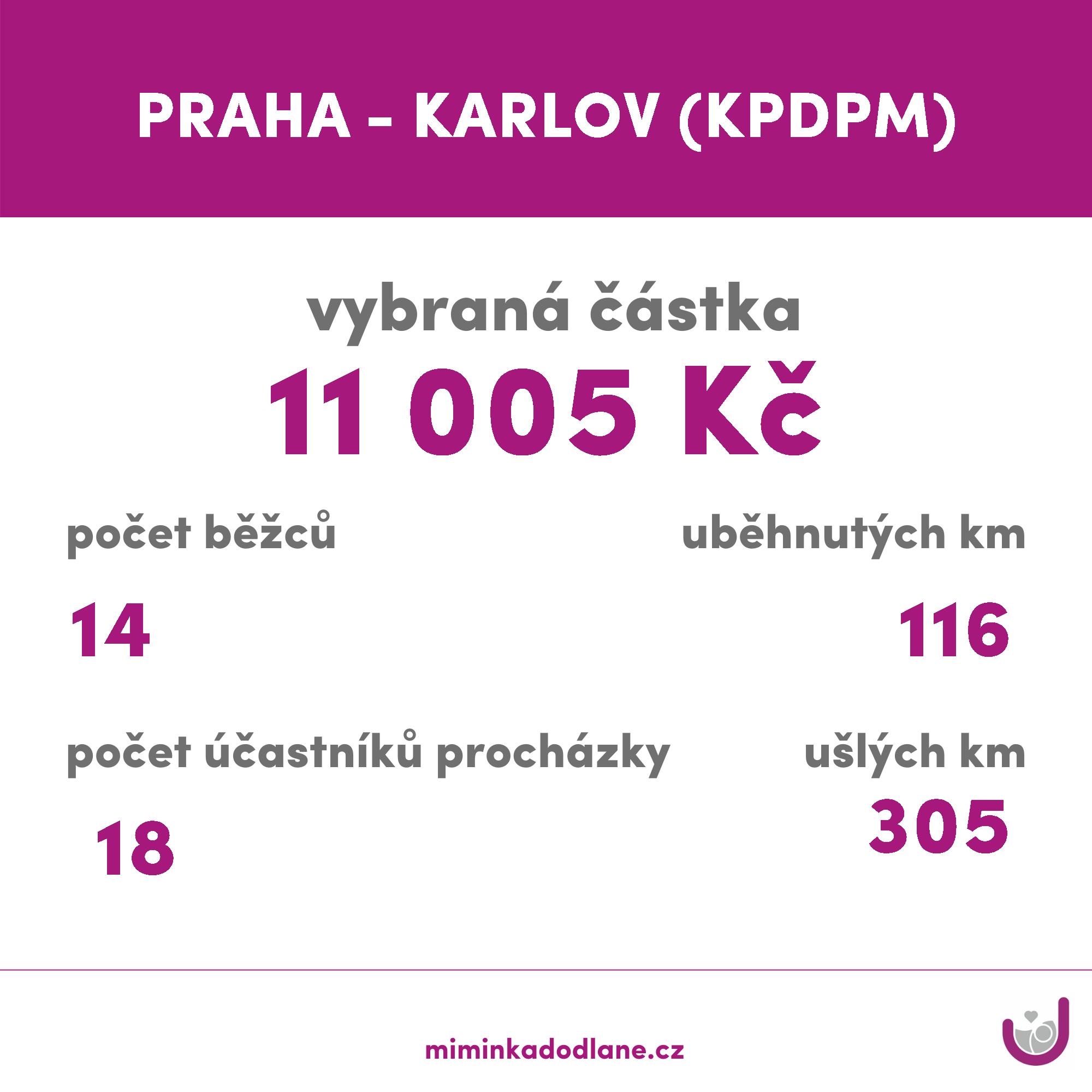 PRAHA - KARLOV (KPDPM)