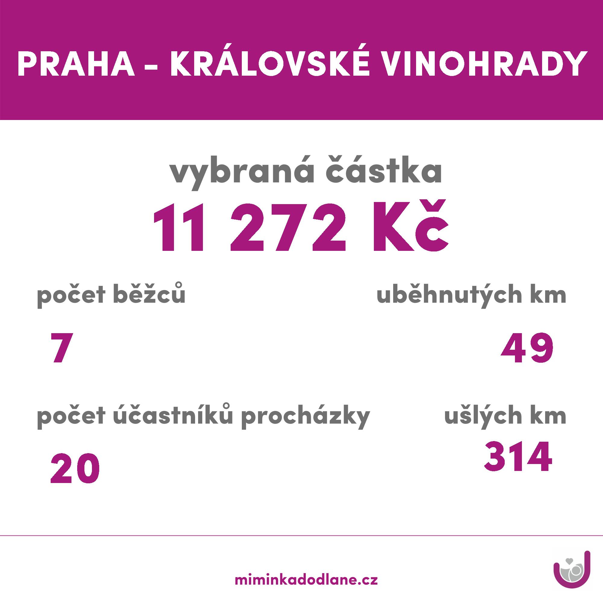 PRAHA - KRÁLOVSKÉ VINOHRADY