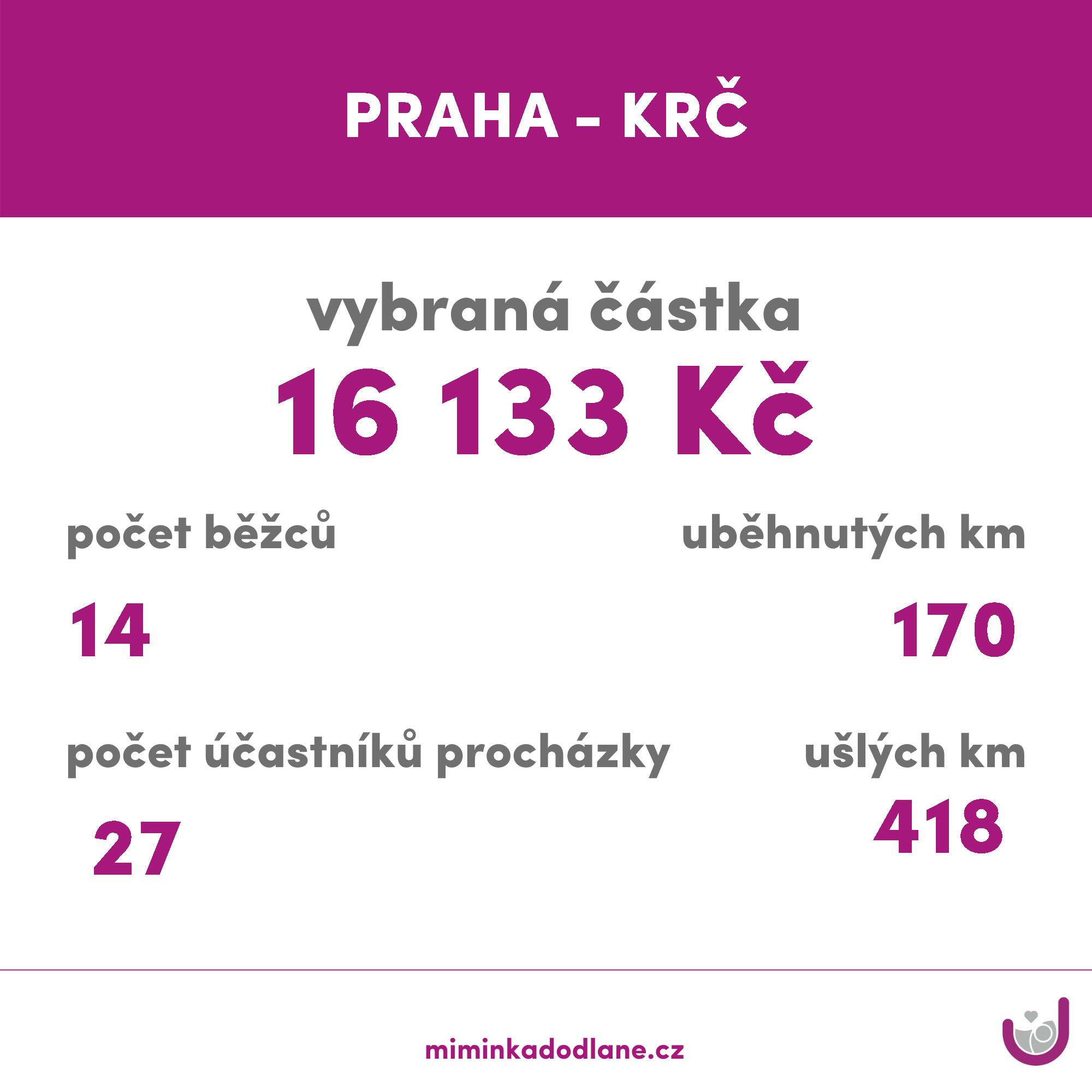PRAHA - KRČ
